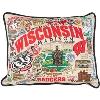 Cover Image for Neil Enterprises, Inc. Wisconsin Rainbow Mug