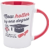 Neil Enterprises, Inc. Now Hotter By One Degree Mug Image